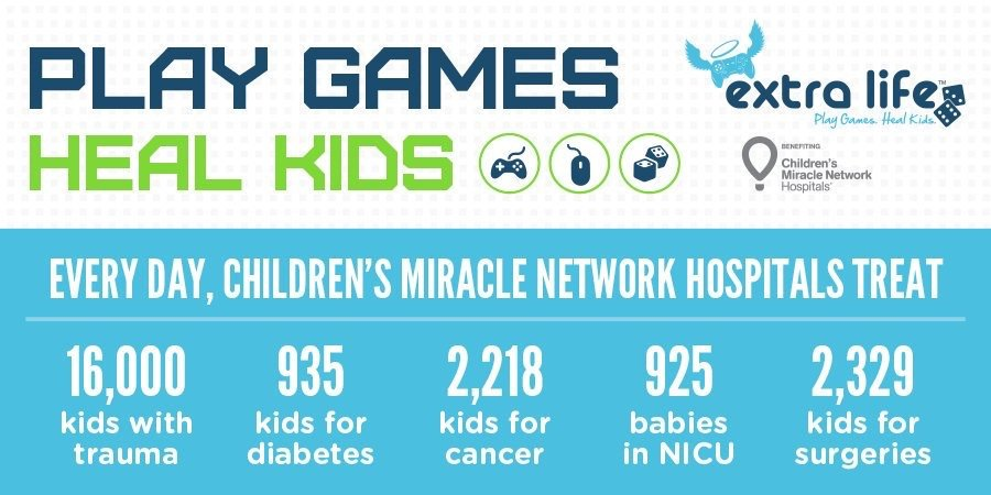 Complexity Gaming Collaborates With Extra Life To Support Children's Hospitals