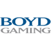 Boyd Q1 Preliminaries Suffer Unsurprising Dent From Crisis