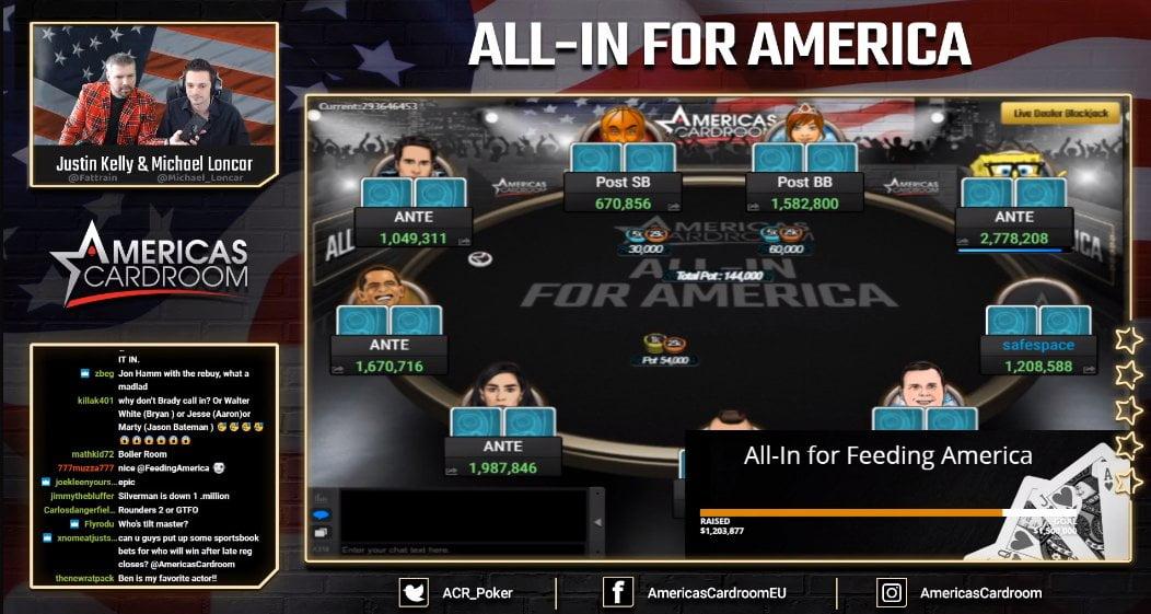 Ebony Kenney WinsCelebrity OnlineCharity Poker Tournament