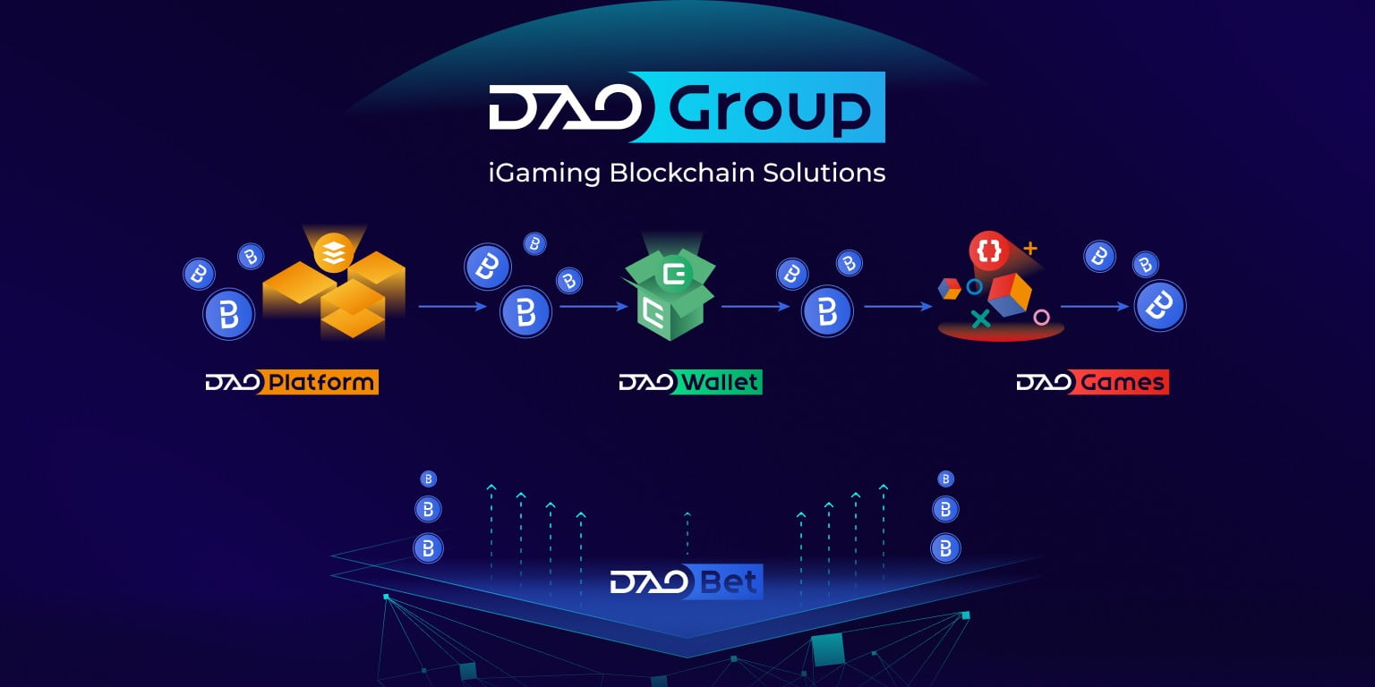 DAO Group Expands Business Growth With Two New Appointments