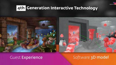 Lagotronics Project Launch 4th Generation Interactive Technology