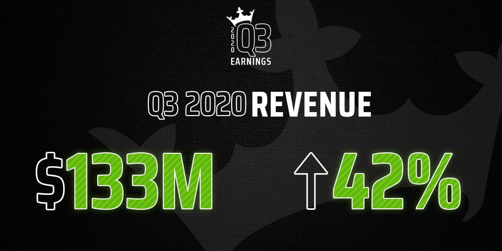 DraftKings Reveal Upbeat Q3 Financial Update