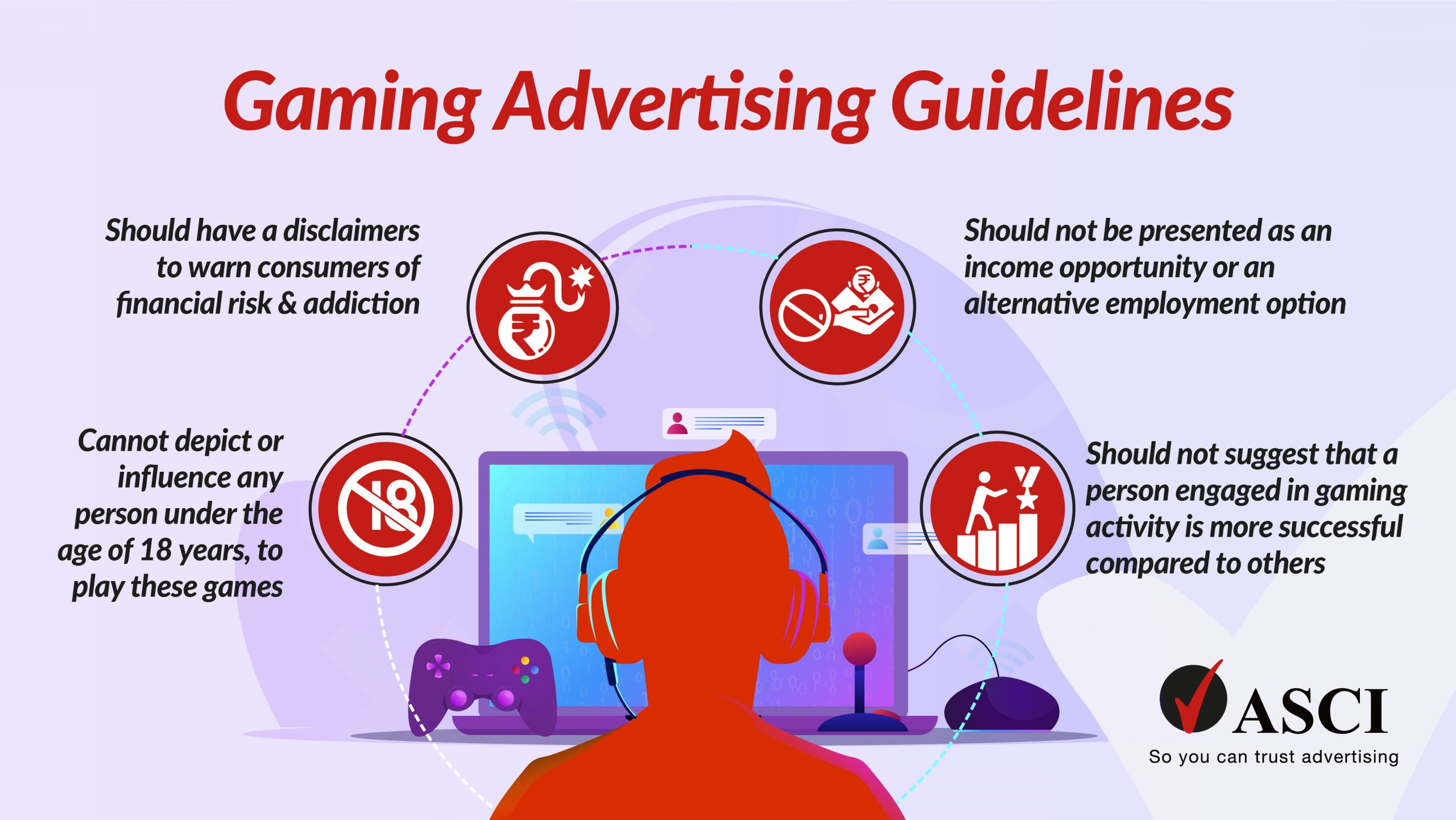 ASCI Issue Guidelines For Responsible 'Real Money Gaming' Ads