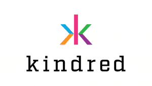 Kindred Makes Progress As High Risk Player Revenue Declines To 3.9%