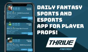 ThriveFantasy Close Latest Funding Round With $3 Million